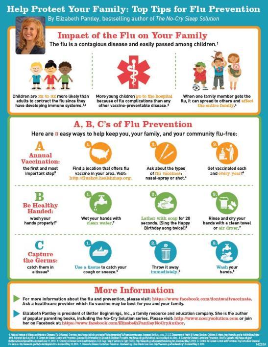 MedImmune-Specialty-Care-Flu-inofgraphic