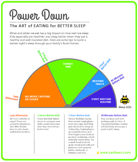 Power Down for Bedtime: Eating for a Better Sleep