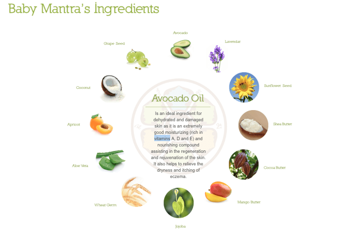 Baby Mantra's Ingredients