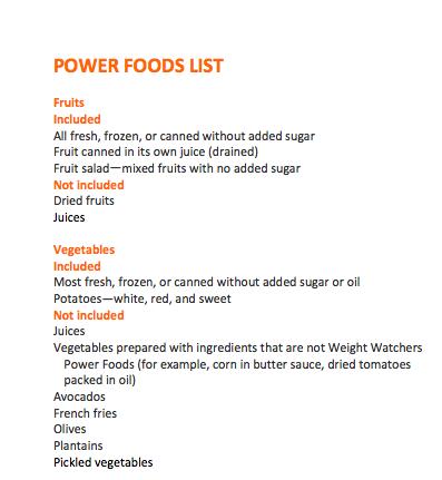 Weight Watchers Power Foods