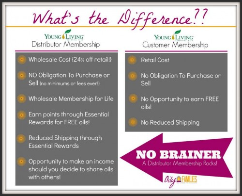 The difference between young living and other essential oils