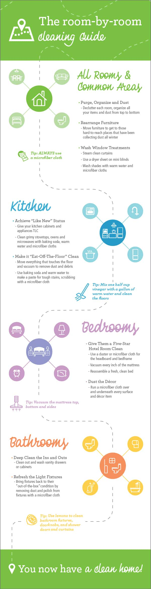 Merry Maids expert spring cleaning room-by-room attack plan to get your house tidy and clean!