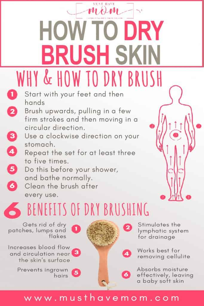 dry brushing infographic printable benefits process